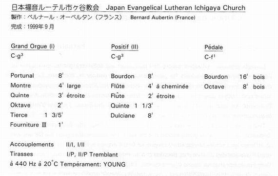 organ_info